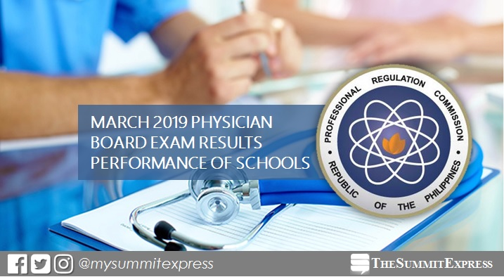 March 2019 Physician board exam PLE result: performance of schools