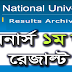 Honours 1st year 2019 Result via SMS and online । u.ac.bd/results/
