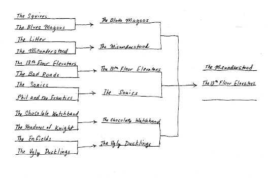 Round 2 of the Battle of the Garage Bands Bracket: The Chocolate Watchband v The Ugly Ducklings