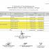D.1.20 Reporte del ejercicio y destino del gasto federalizado.