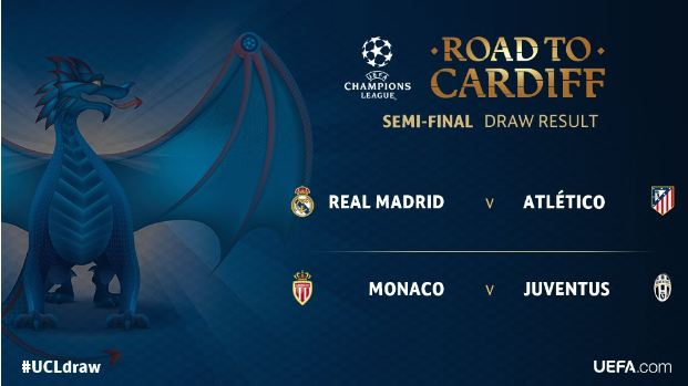 UEFA Champions League Semi Final Draw, Real Madrid vs…. (See Full Draw)