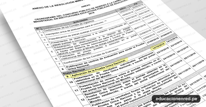 MINEDU Publicó Nuevo Cronograma Nombramiento Docente 2018 (Prueba Única Nacional) R. M. Nº 433-2018-MINEDU - www.minedu.gob.pe