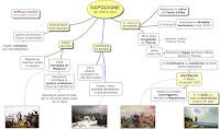 http://www.mappe-scuola.com/2016/08/napoleone-wagram-campagna-di-russia-e.html