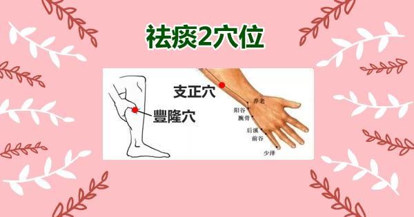 """百病皆因""""痰""""作祟,中醫祛""""痰""""有妙招(脂肪瘤、高血脂)"""