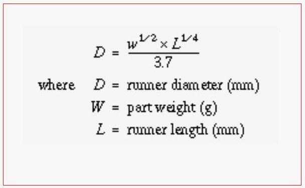 Formula Menentukan Diameter Runner