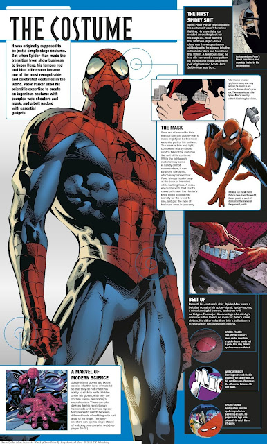 Jedi Mouseketeer Book Review Spider Man Inside The