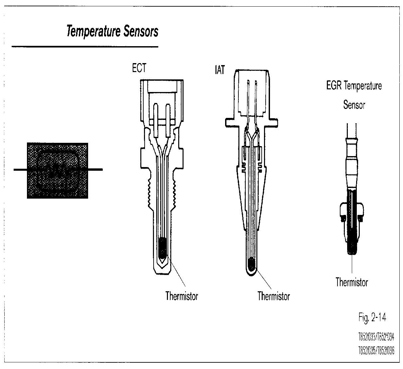 Job Sheet Rpp Otomotif Sensor Sensor Temperatur Efi