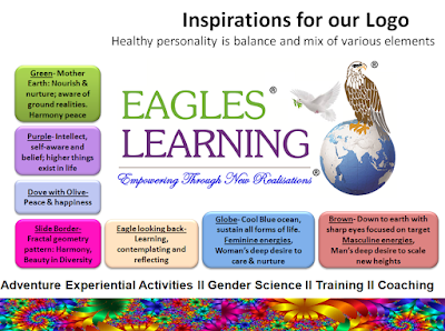 Inspirations for Logo; Eagles Learning