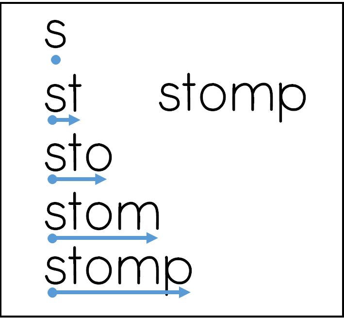 Letter Words With  N S And  T S