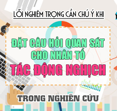 cach-dat-cau-hoi-nghien-cuu-marketing