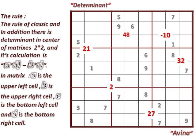 Determinant Sudoku (Guest Authors Sudoku #9)