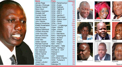 Over 60 MPs defect/bought from Opposition parties of Jubilee revealed. PHOTO | FILE