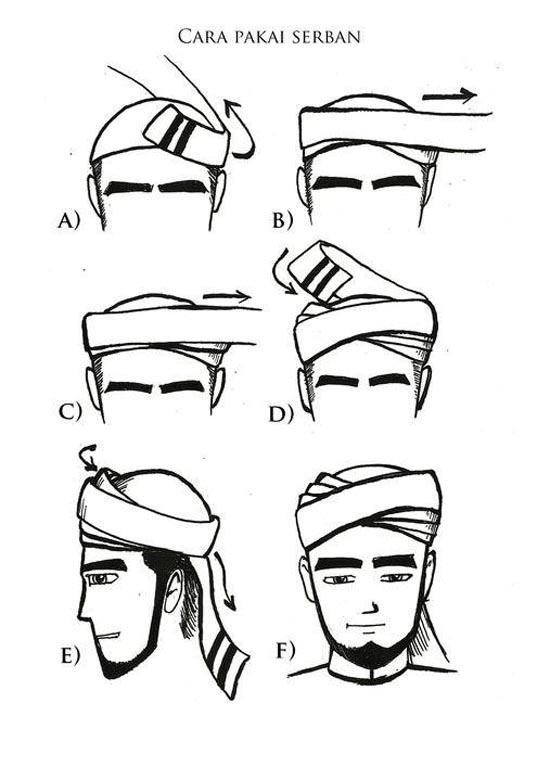Gambarajah Cara-Cara Memakai Serban