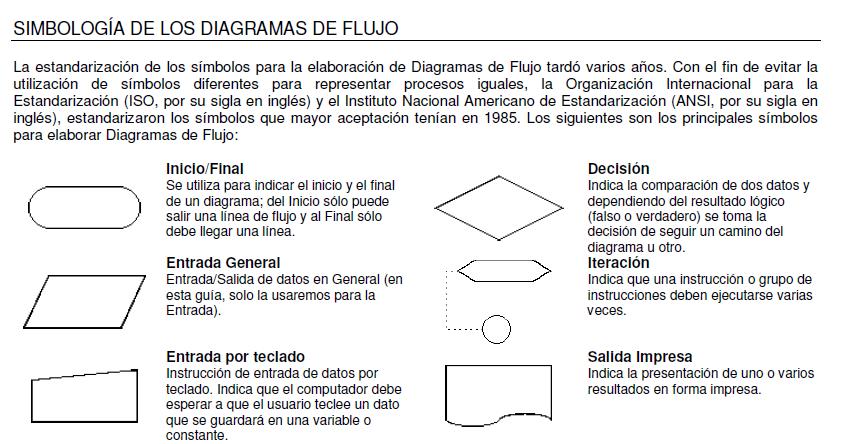 Tecnologas de la informacin y la comunicacin diagramas de flujo veamos a continuacin la simbologa de los diagramas de flujo ccuart Gallery