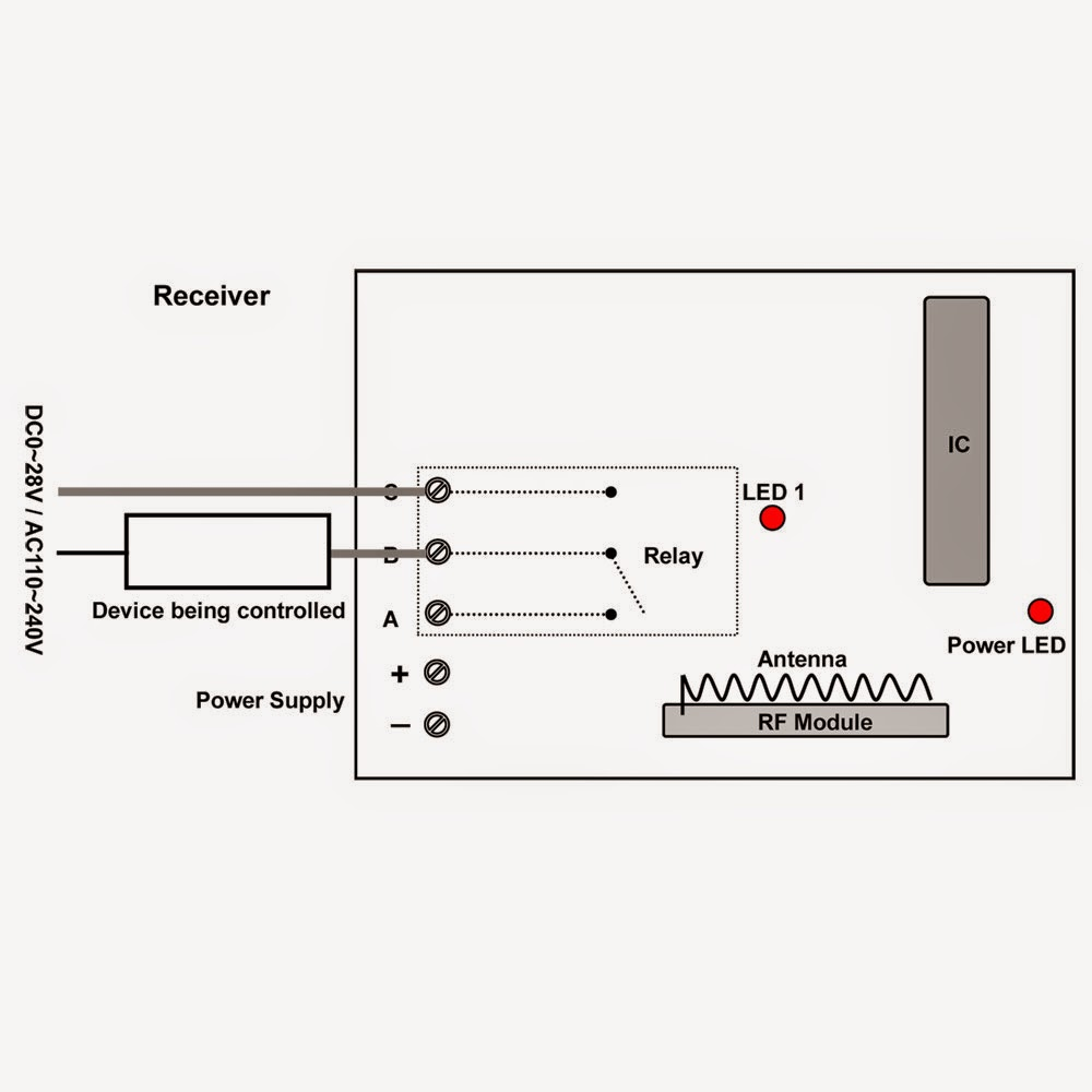 maybe you can wire a lamp to the receiver we offer three voltage versions for receiver 9v 12v and 24v you can choose the right one according to the  [ 1000 x 1000 Pixel ]