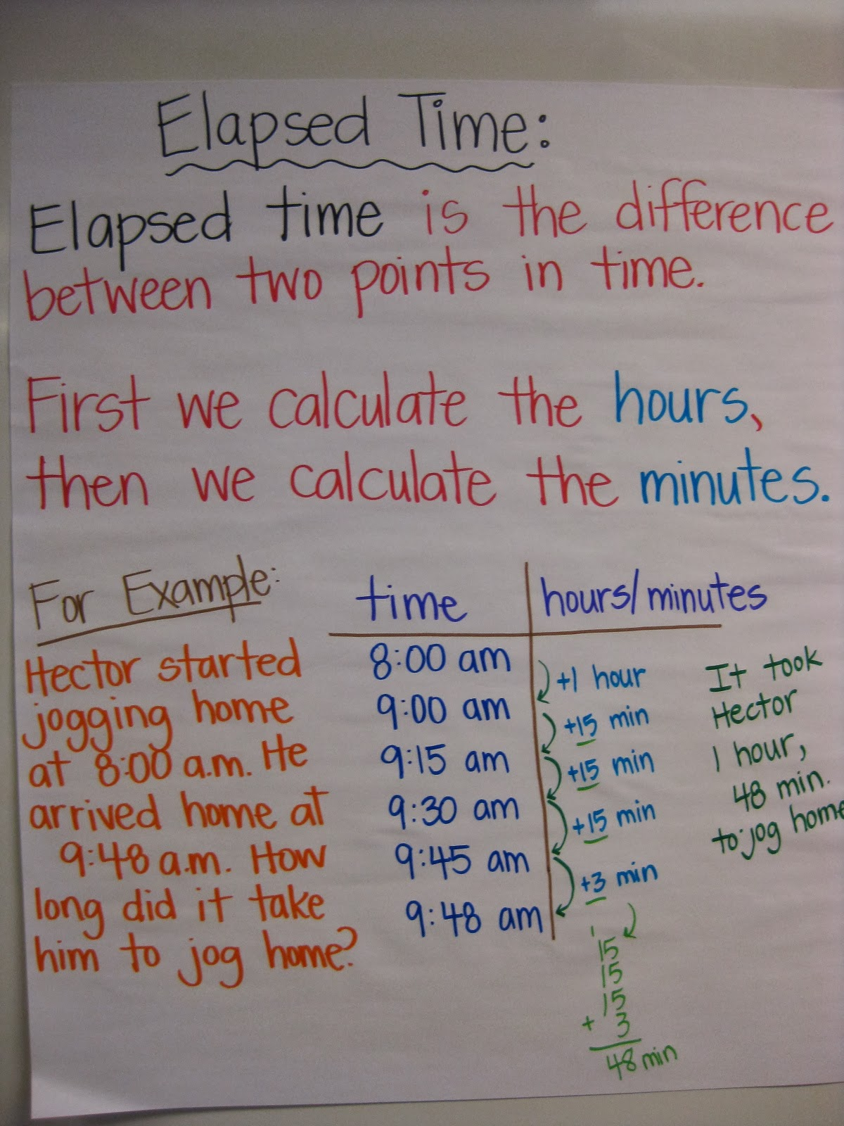 IMG_4724 Job Chart For First Graders on child organizer, preschool classroom, preschool class,