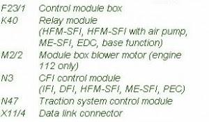 mercedes fuse box diagram fuse box mercedes benz 2001 clk Mercedes E350 Fuse Chart