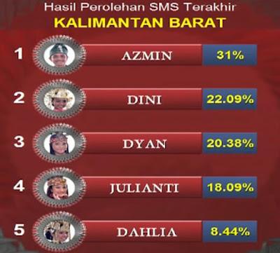 Liga Dangdut Indonesia Kalimantan barat