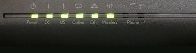 ΠΡΟΣΟΧΗ: Όταν τα LED των router διαρρέουν τα δεδομένα σας