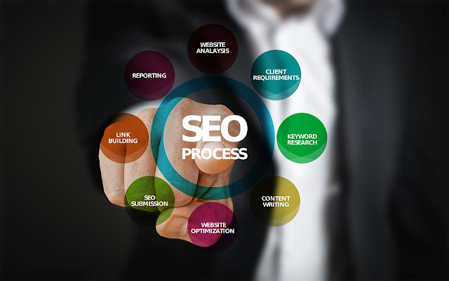 Seo Help - 7 Advanced Ways to Improve Your Site Optimization