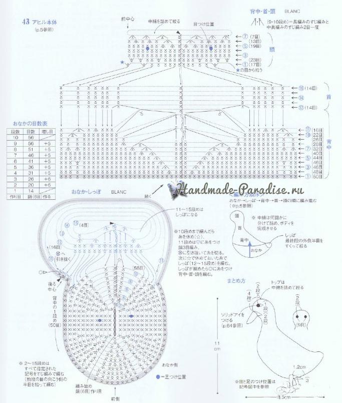Уточки и попугаи амигуруми. Схемы вязания (6)