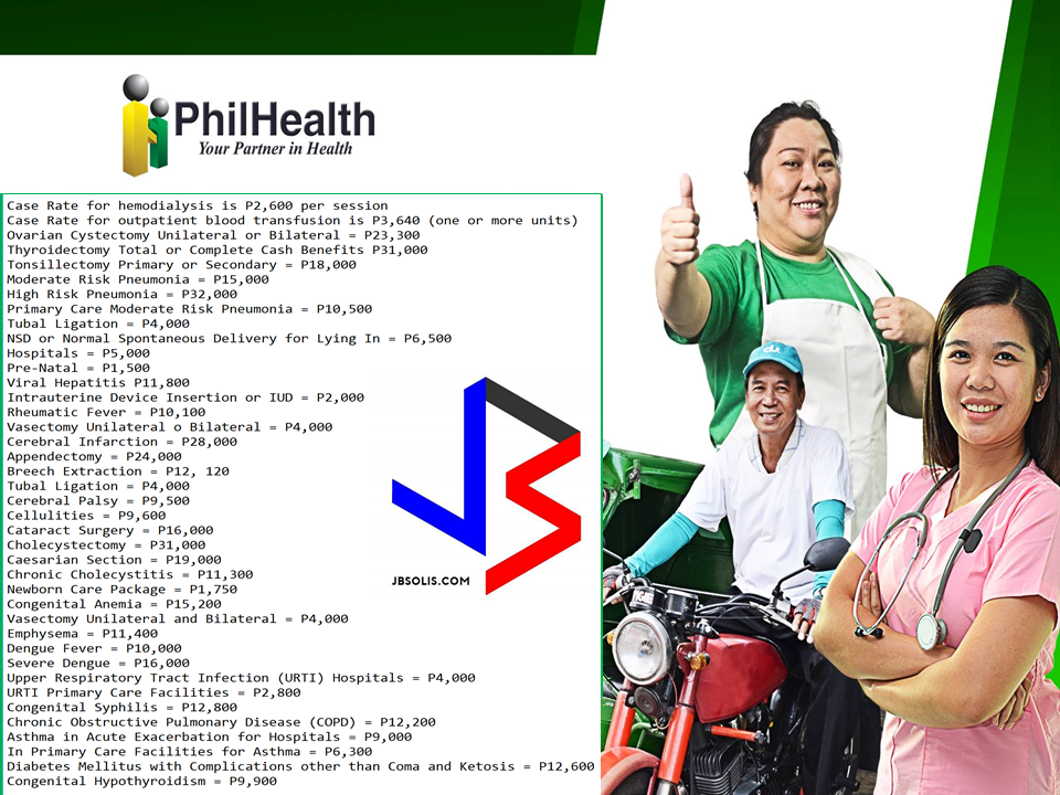 This blog post features a variety of comprehensive health care services -from basic primary care to catastrophic packages to provide Philhealth and OFW members and their families with the information they need on CASH benefits and and links on benefits availment. It also includes links to Philhealth website to know more on eligibility requirements, coverage, general guidelines for specific diseases and selections criteria among others.  The following are the PhilHealth Cash Benefits.   Case Rate for hemodialysis is P2,600 per session Case Rate for outpatient blood transfusion is P3,640 (one or more units) Ovarian Cystectomy Unilateral or Bilateral = P23,300 Thyroidectomy Total or Complete Cash Benefits P31,000 Tonsillectomy Primary or Secondary = P18,000 Moderate Risk Pneumonia = P15,000 High Risk Pneumonia = P32,000 Primary Care Moderate Risk Pneumonia = P10,500 Tubal Ligation = P4,000 NSD or Normal Spontaneous Delivery for Lying In = P6,500 Hospitals = P5,000 Pre-Natal = P1,500 Viral Hepatitis P11,800 Intrauterine Device Insertion or IUD = P2,000 Rheumatic Fever = P10,100 Vasectomy Unilateral o Bilateral = P4,000 Cerebral Infarction = P28,000 Appendectomy = P24,000 Breech Extraction = P12, 120 Tubal Ligation = P4,000 Cerebral Palsy = P9,500 Cellulities = P9,600 Cataract Surgery = P16,000 Cholecystectomy = P31,000 Caesarian Section = P19,000 Chronic Cholecystitis = P11,300 Newborn Care Package = P1,750 Congenital Anemia = P15,200 Vasectomy Unilateral and Bilateral = P4,000 Emphysema = P11,400 Dengue Fever = P10,000 Severe Dengue = P16,000 Upper Respiratory Tract Infection (URTI) Hospitals = P4,000 URTI Primary Care Facilities = P2,800 Congenital Syphilis = P12,800 Chronic Obstructive Pulmonary Disease (COPD) = P12,200 Asthma in Acute Exacerbation for Hospitals = P9,000 In Primary Care Facilities for Asthma = P6,300 Diabetes Mellitus with Complications other than Coma and Ketosis = P12,600 Congenital Hypothyroidism = P9,900 Emphysema = P11,400 Coronary Artery Bypass Graft Standard Risk = P550,000 Expanded Z Morph Package for Prosthesis- Above Elbow = P70,000 Expanded Z Morph Package for Prosthesis - Hip Disarticulation = P135,000 Cervical Cancer Chemoradiation with Cobalt and Brachytheraphy= P120,000  Cervical Cancer Chemoradiation with Linear and Brachytheraphy= P175,000  Colon Cancer Stage 1 and 2 Low Risk = P150,000 Colon Cancer Stage 2 High Risk to Stage 3 = P300,000 Expanded Z Morph Package Spinal Cervicothoracic = P45,000 Expanded Z Morph Package Spinal - Thoralumbosacral = P40,000 Expanded Z Morph Package Spinal -Lumbosacral = P30,000 Breast Cancer Early Stage 0 to Stage 3A = P100,000 Acute Lymphocytic/Lymphoblastic Leukemia Standard Risk = P210,000  Kidney Transplantation = End Stage Renal Disease (Low Risk) = P600,000 Expanded Z Morph Package Prosthesis - Below Elbow = P50,000 Expanded Z Morph Package Prosthesis - Above Knee/Knee Disarticulation = P70,000 Expanded Z Morph Package Ortho/Prosthesis - Ankle Foot = P17,500 Expanded Z Morph Package Orthoses - Hip Knee Ankle Foot = P80,000 Expanded Z Morph Package Prosthesis - Van Ness Rotationplasty = P85,000