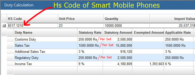 Customs-duty-rates-on-Smart-mobile-phones-in-pakistan