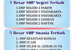 Peringkat UN 2017 SMP/MTs Propinsi DI Yogyakarta