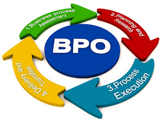 KPO vs. BPO: How They Are Different