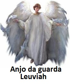 cabala anjo leuviah