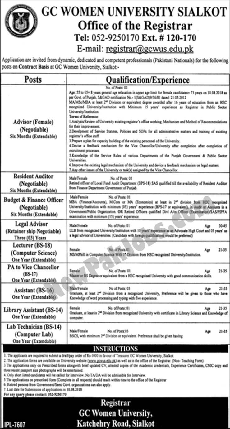 GCWU GC Women University Sialkot Jobs 2018