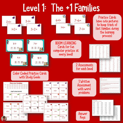 This blog post tells abouta system for learning addition and subtraction facts that is research based and effective!