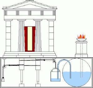 Puertas automáticas de Grecia