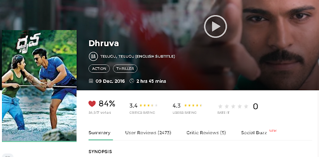 Dhruva (2016) Full Tamil Movie 700MB HD Download