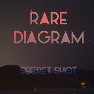 """Secret Shot"" by Rare Diagram - The Best Album of 2015 That You Haven't Heard"