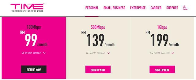 TIME Fibre Home Broadband Paling Laju, time, time broadband, time fibre home broadband, broadband, internet paling laju, telco yang tawarkan internet paling laju, internet laju, broadband terbaik, semak coverage time, cara semak coverage time, harga broadband time, kelebihan broadband time,