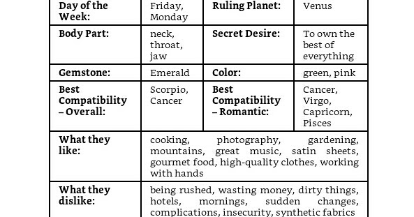 Virgo And Cancer Compatibility 2019