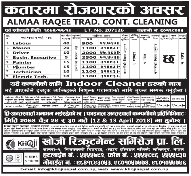 Jobs in Qatar for Nepali, Salary Rs 71,575