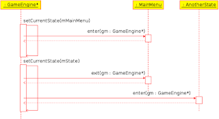 RainbruRPG's game state sequence diagram