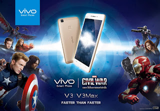 Facts about the New Smartphone Giant VIVO.VIVO के बारे मे रोचक बाते। VIVO INTERESTING FACTS....