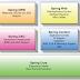 Tài liệu học lập trình Java Spring MVC - Tiếng Việt