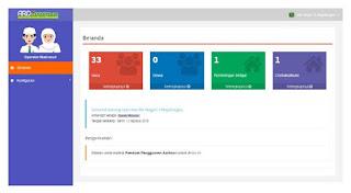 kali ini saya akan membahas secara detail satu per satu  Tahapan Penggunaan Aplikasi Rapor Digital Madrasah