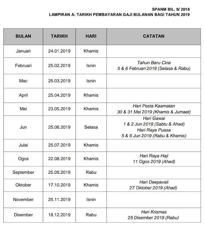 Jadual Pembayaran Gaji Bulanan Tahun 2019