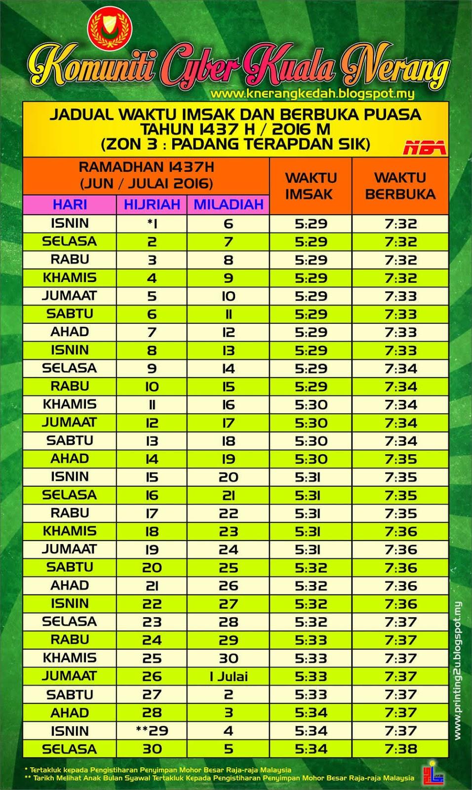 Kuala Nerang: Waktu Imsak & Berbuka Puasa bagi Negeri ...