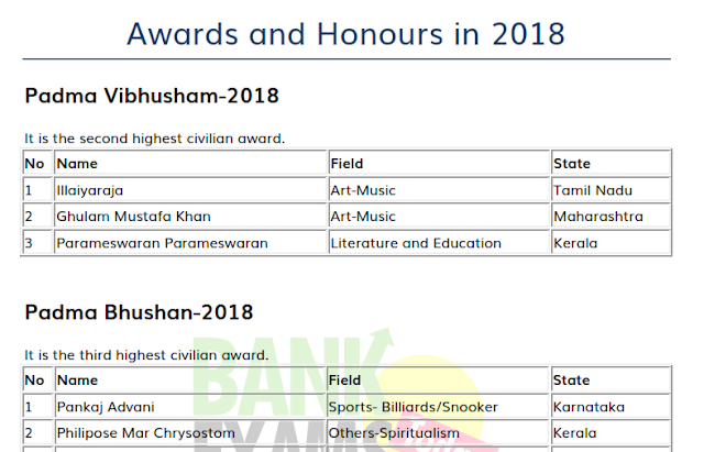 Awards and Honors 2018 Complete List PDF