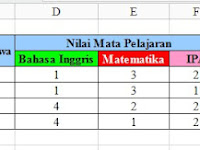 Fungsi logika IF yang mengandung And, Or dan Not di Excel dan Spreadsheet