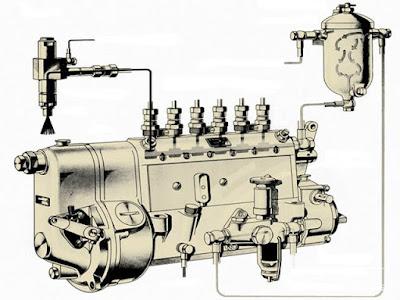 Langkah 3 Mengenal dasar dasar engine secara bertahap 1