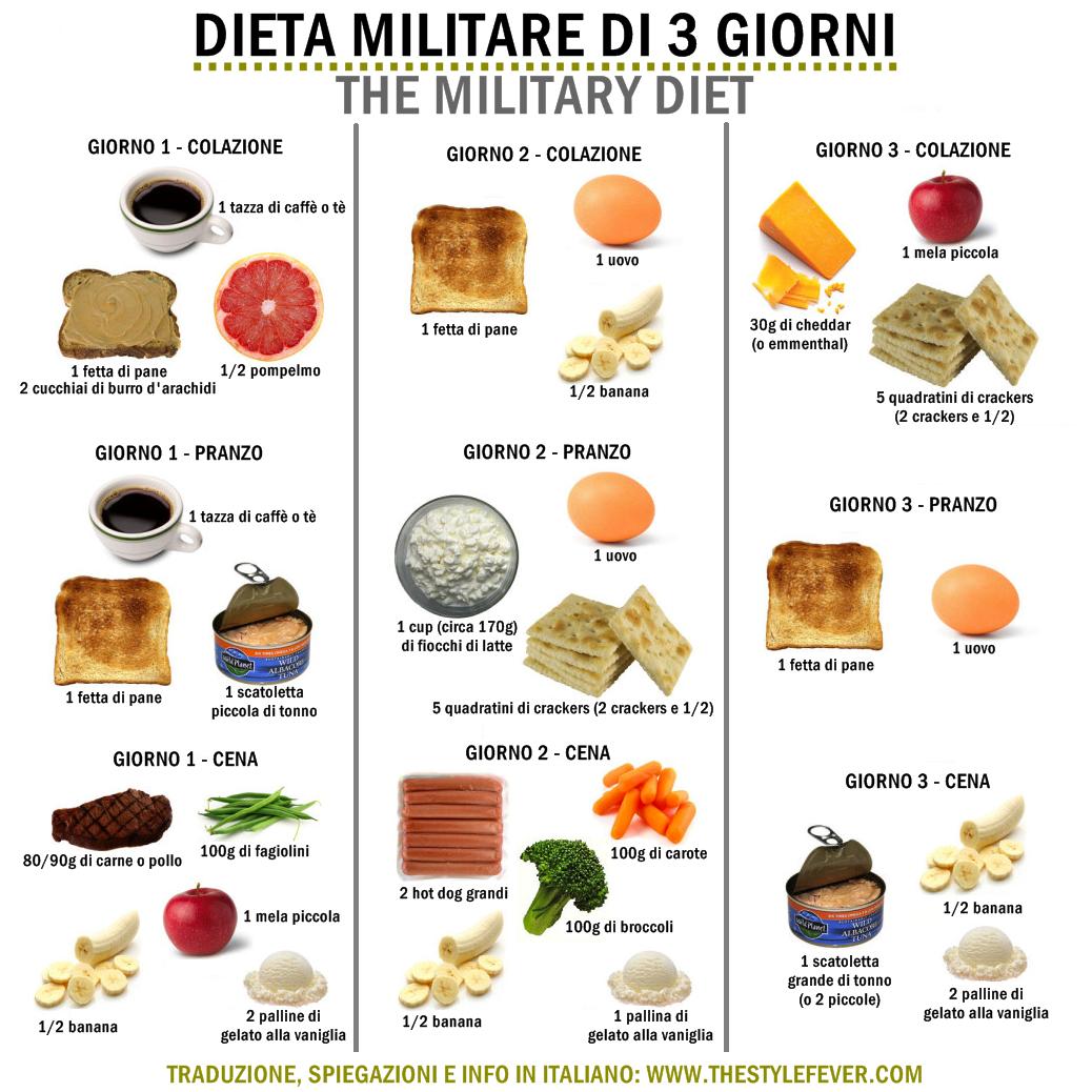 dieta militare di 3 giorni pdf