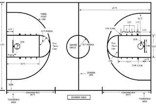 Gambar Ukuran Lapangan Basket