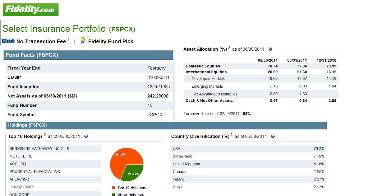 Best Rated Health Insurance Companies >> Fidelity Select Insurance Portfolio Fund (FSPCX) | MEPB ...